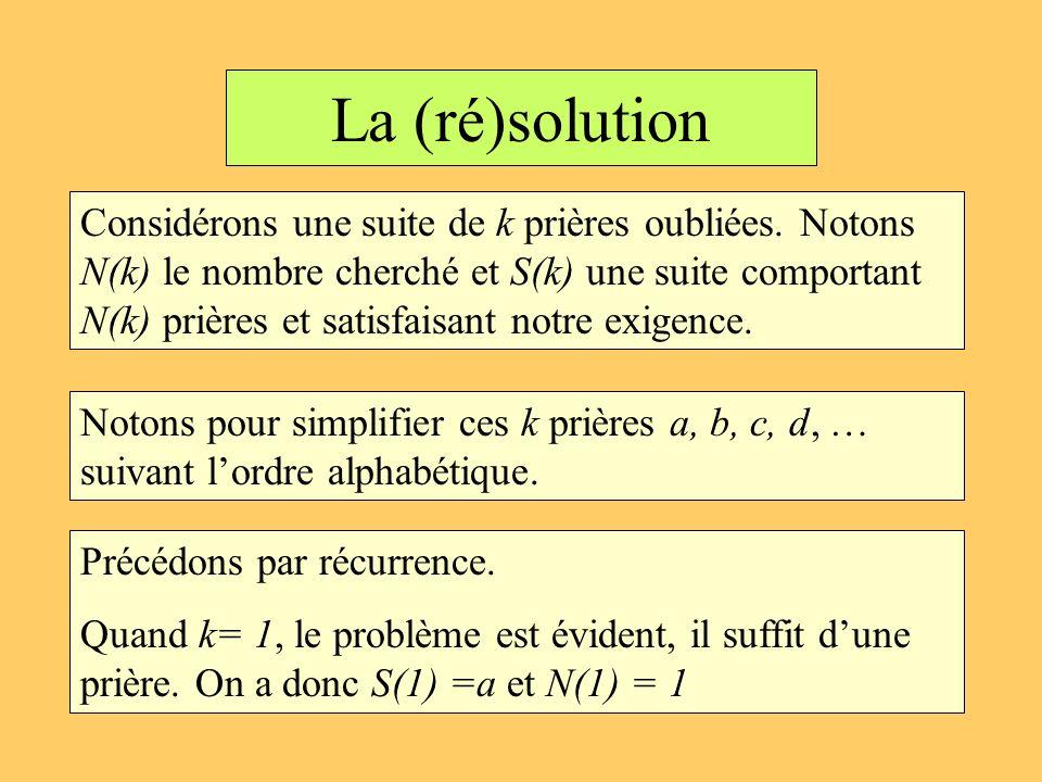 La (ré)solution Considérons une suite de k prières oubliées. Notons N(k) le nombre cherché et S(k) une suite comportant N(k) prières et satisfaisant n