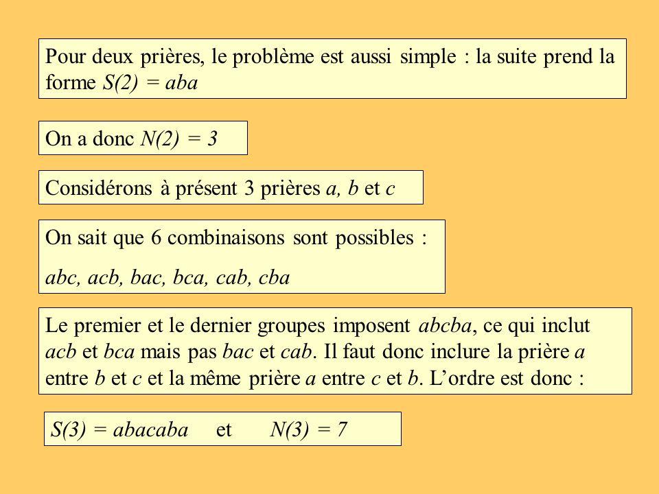 Pour deux prières, le problème est aussi simple : la suite prend la forme S(2) = aba On a donc N(2) = 3 Considérons à présent 3 prières a, b et c On s
