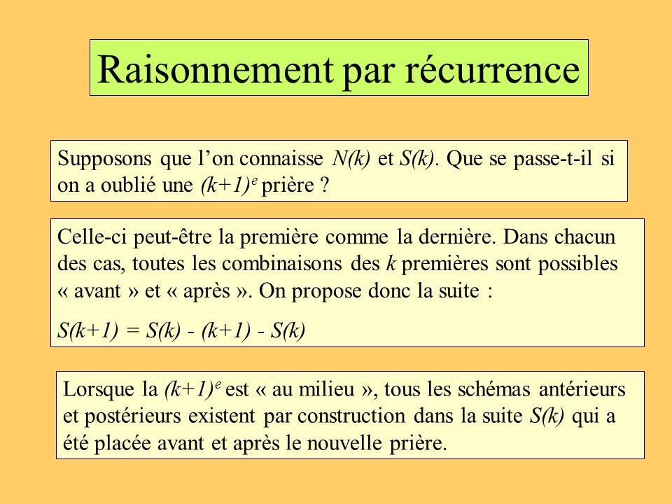 Raisonnement par récurrence Supposons que lon connaisse N(k) et S(k). Que se passe-t-il si on a oublié une (k+1) e prière ? Celle-ci peut-être la prem