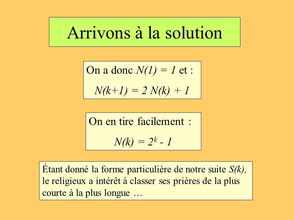 Arrivons à la solution On a donc N(1) = 1 et : N(k+1) = 2 N(k) + 1 On en tire facilement : N(k) = 2 k - 1 Étant donné la forme particulière de notre s
