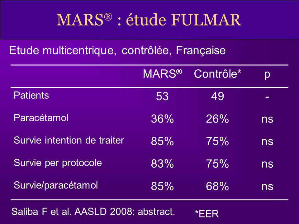 MARS : étude FULMAR MARS ® Contrôle*p Patients 5349- Paracétamol 36%26%ns Survie intention de traiter 85%75%ns Survie per protocole 83%75%ns Survie/pa