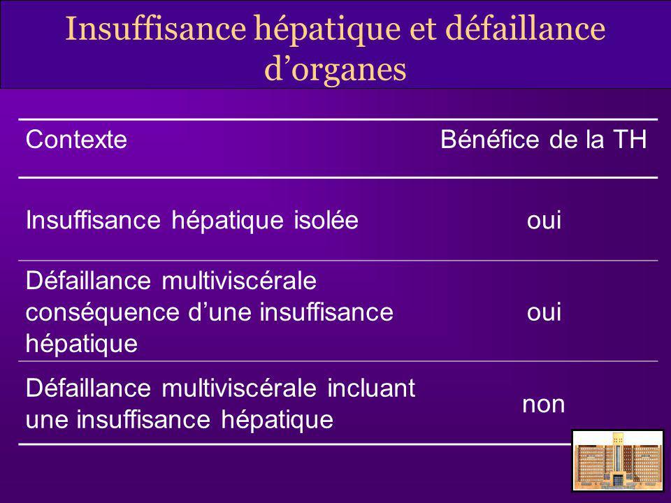 Insuffisance hépatique et défaillance dorganes ContexteBénéfice de la TH Insuffisance hépatique isoléeoui Défaillance multiviscérale conséquence dune