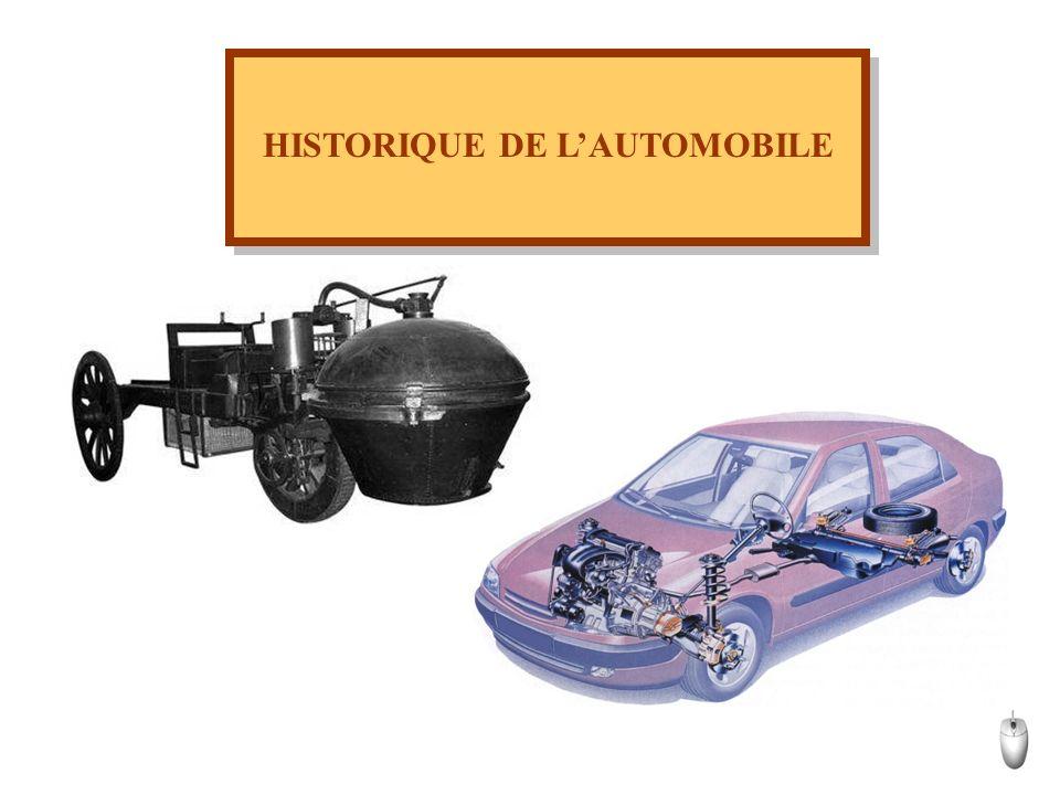 HISTORIQUE DE LAUTOMOBILE