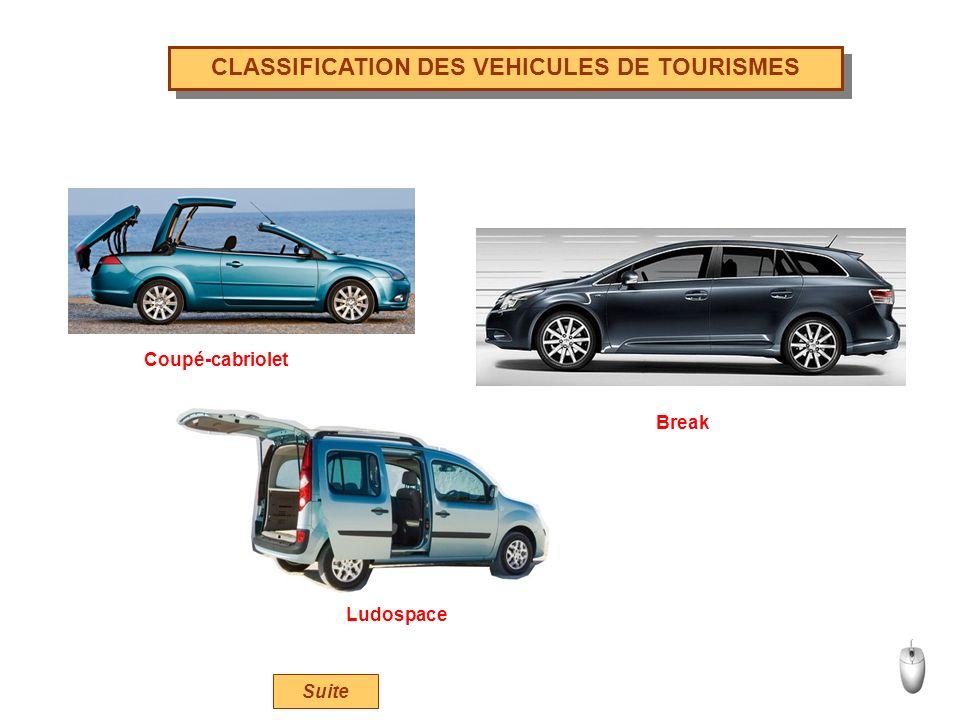 CLASSIFICATION DES VEHICULES DE TOURISMES Break Coupé-cabriolet Suite Ludospace