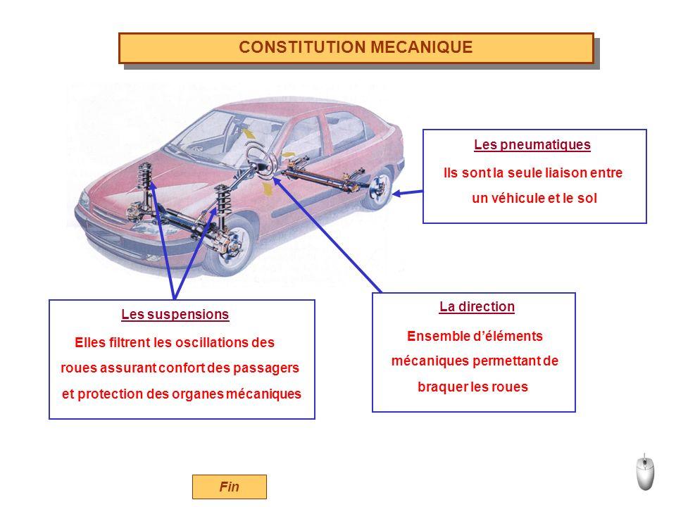 CONSTITUTION MECANIQUE Les suspensions Elles filtrent les oscillations des roues assurant confort des passagers et protection des organes mécaniques L