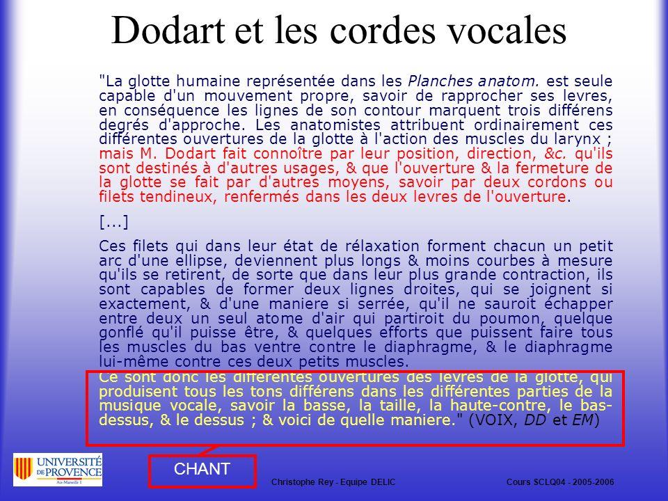 Dodart et les cordes vocales La glotte humaine représentée dans les Planches anatom.
