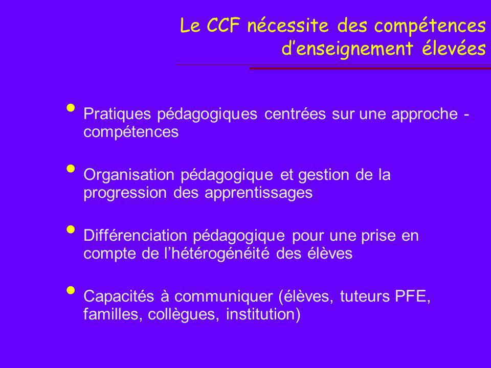 Le CCF nécessite une forte implication professionnelle Connaissance précise des référentiels et des règlements dexamens Responsabilité assumée de lévaluation certificative déléguée par linstitution Augmentation de la charge de travail ( organisation plus formelle que pour lévaluation formative )