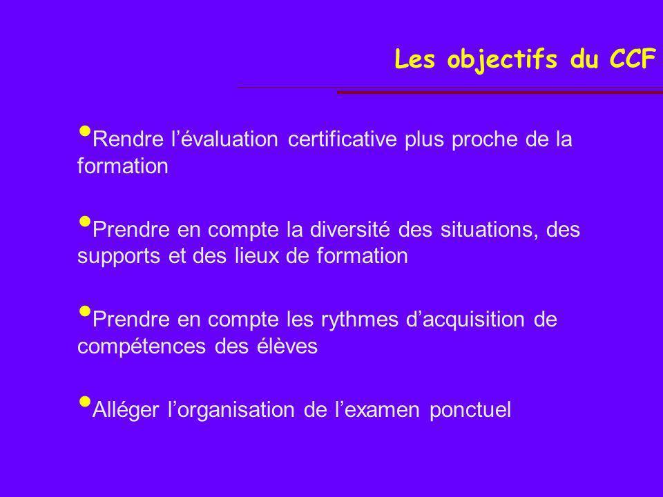 Les principes du CCF (note de service N°97 077 du 18-03-1997) Des situations dévaluation intégrées dans le processus du cycle de formation Des situations dévaluation étalées dans le temps et qui se déroulent dans une période définie par le règlement dexamen