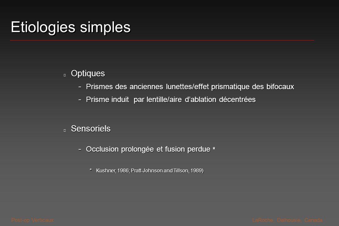 Post-op VerticauxLaRoche, Dalhousie, Canada Etiologies simples Optiques - Prismes des anciennes lunettes/effet prismatique des bifocaux - Prisme indui