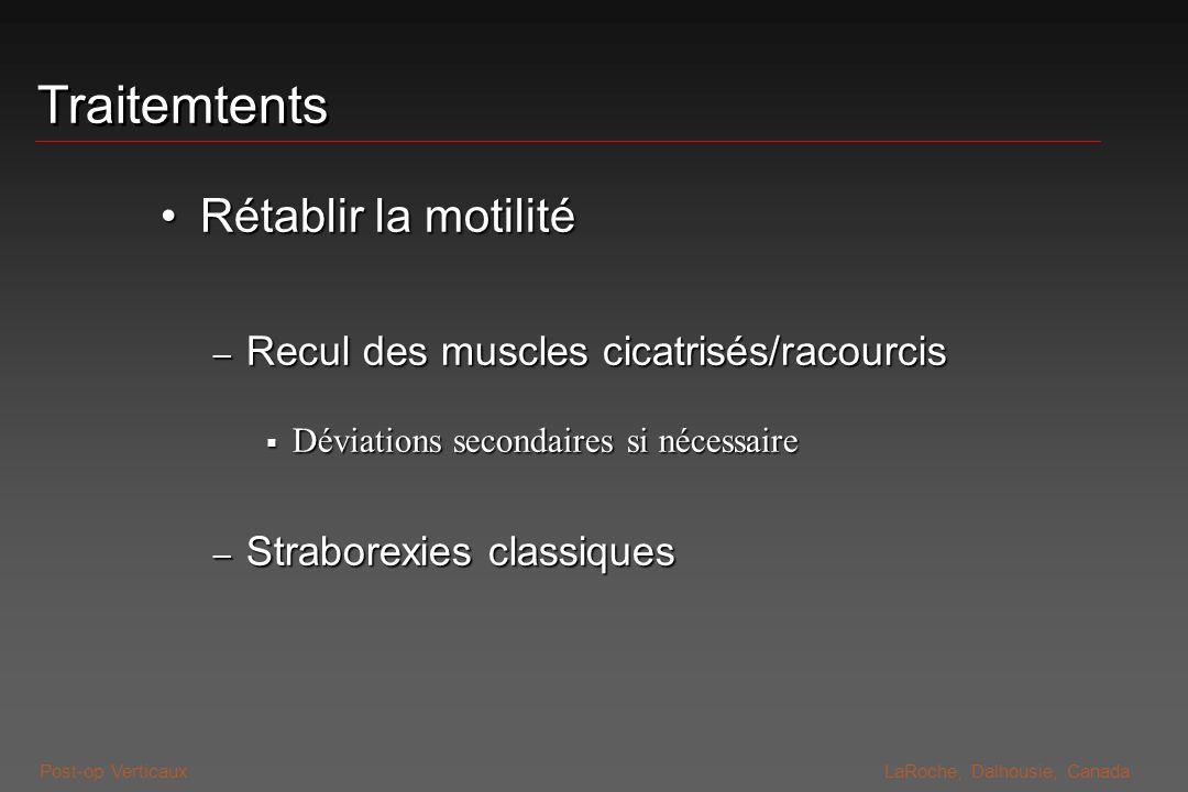 Post-op VerticauxLaRoche, Dalhousie, Canada Traitemtents Rétablir la motilitéRétablir la motilité – Recul des muscles cicatrisés/racourcis Déviations