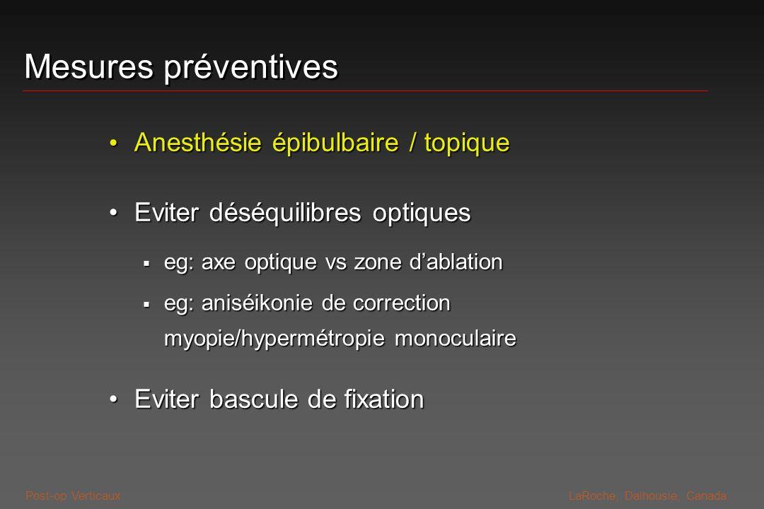 Post-op VerticauxLaRoche, Dalhousie, Canada Mesures préventives Anesthésie épibulbaire / topique Anesthésie épibulbaire / topique Eviter déséquilibres