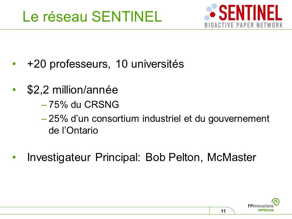 11 Le réseau SENTINEL +20 professeurs, 10 universités $2,2 million/année –75% du CRSNG –25% dun consortium industriel et du gouvernement de lOntario I