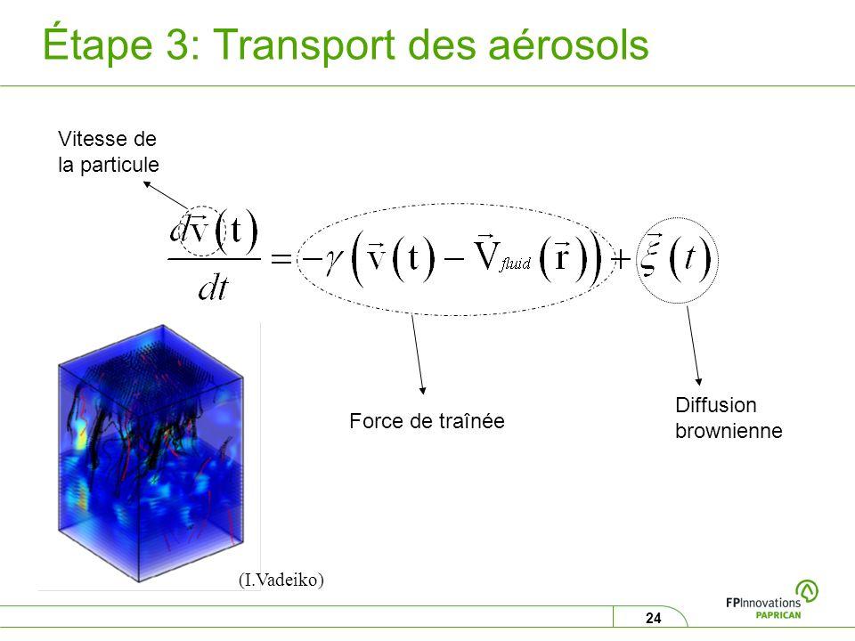 24 Étape 3: Transport des aérosols Diffusion brownienne Force de traînée Vitesse de la particule (I.Vadeiko)