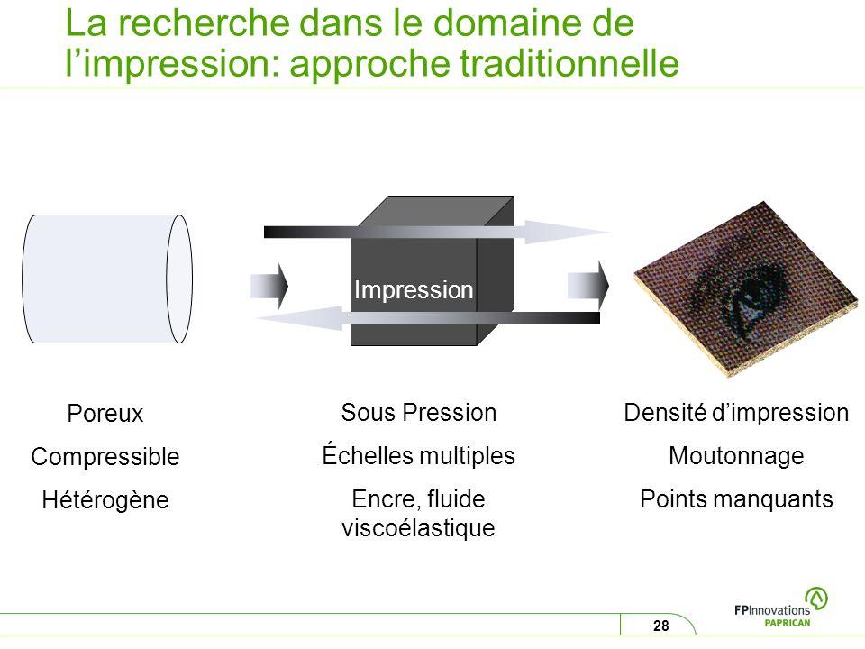 28 La recherche dans le domaine de limpression: approche traditionnelle Sous Pression Échelles multiples Encre, fluide viscoélastique Impression Poreu