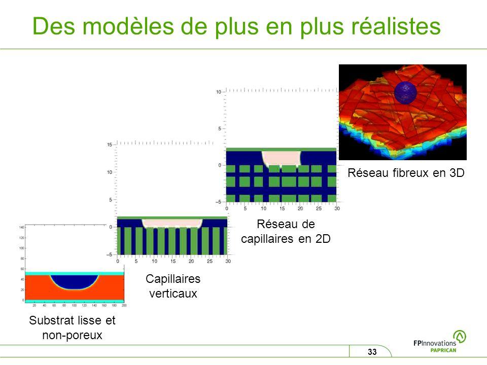 33 Réseau de capillaires en 2D Des modèles de plus en plus réalistes Réseau fibreux en 3D Capillaires verticaux Substrat lisse et non-poreux