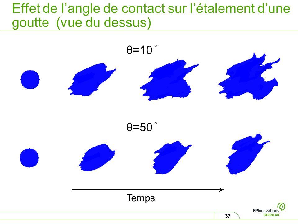 37 Effet de langle de contact sur létalement dune goutte (vue du dessus) θ=10 θ=50 Temps