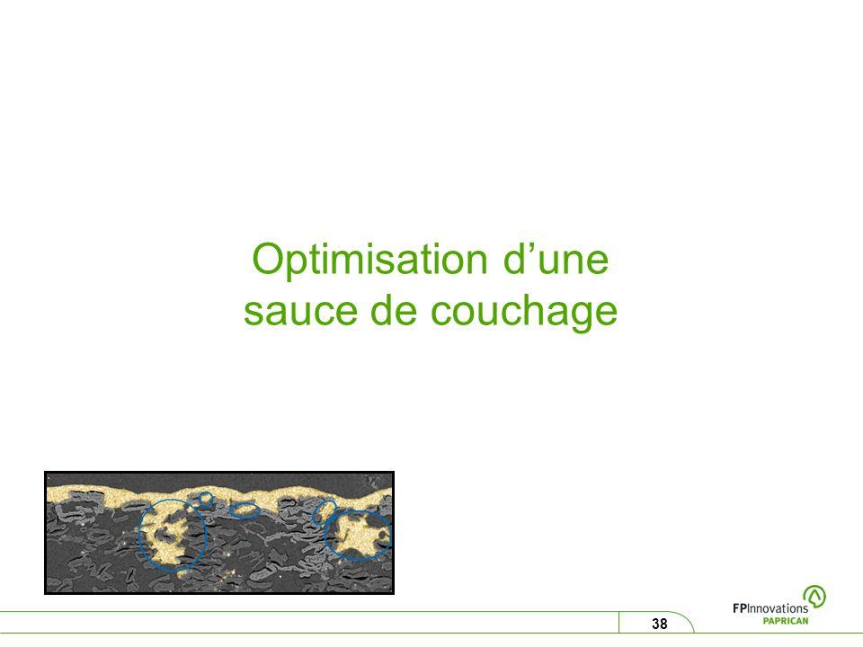 38 Optimisation dune sauce de couchage