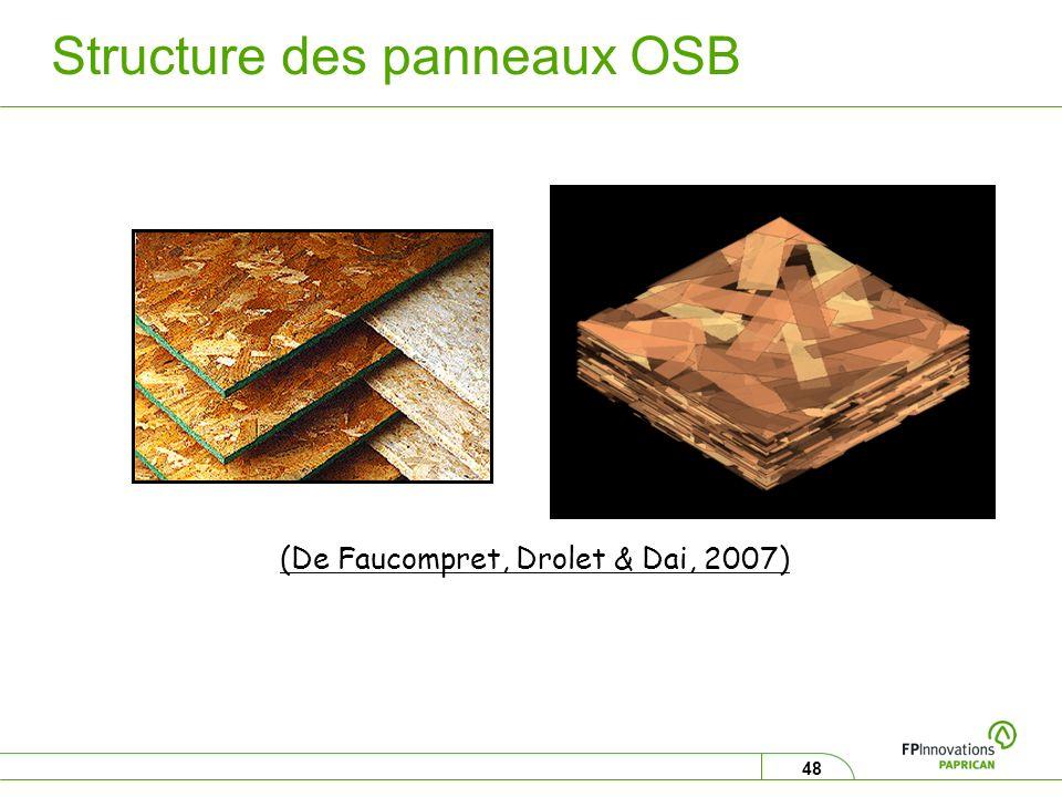 48 (De Faucompret, Drolet & Dai, 2007) Structure des panneaux OSB