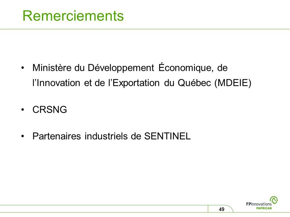 49 Ministère du Développement Économique, de lInnovation et de lExportation du Québec (MDEIE) CRSNG Partenaires industriels de SENTINEL Remerciements