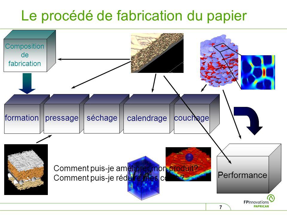 7 formation pressageséchage calendrage Composition de fabrication printing Performance Le procédé de fabrication du papier couchage Comment puis-je am