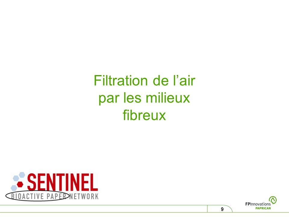 9 Filtration de lair par les milieux fibreux