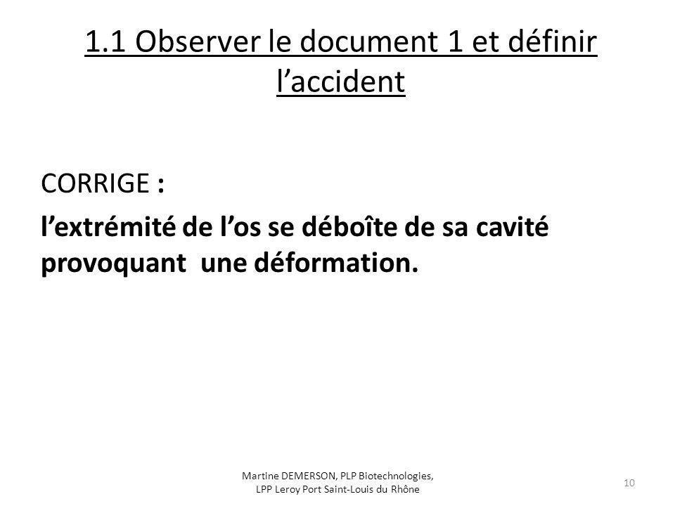 1.1 Observer le document 1 et définir laccident CORRIGE : lextrémité de los se déboîte de sa cavité provoquant une déformation. Martine DEMERSON, PLP