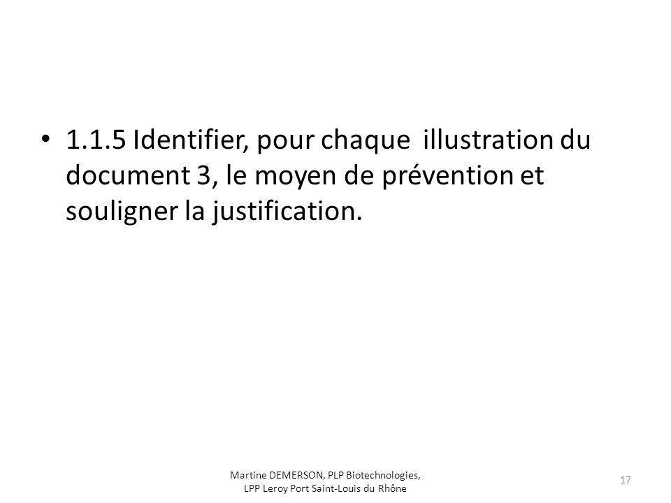 1.1.5 Identifier, pour chaque illustration du document 3, le moyen de prévention et souligner la justification. Martine DEMERSON, PLP Biotechnologies,