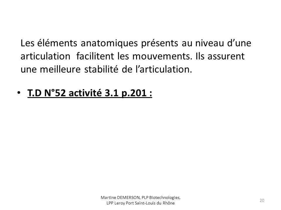 T.D N°52 activité 3.1 p.201 : Les éléments anatomiques présents au niveau dune articulation facilitent les mouvements. Ils assurent une meilleure stab