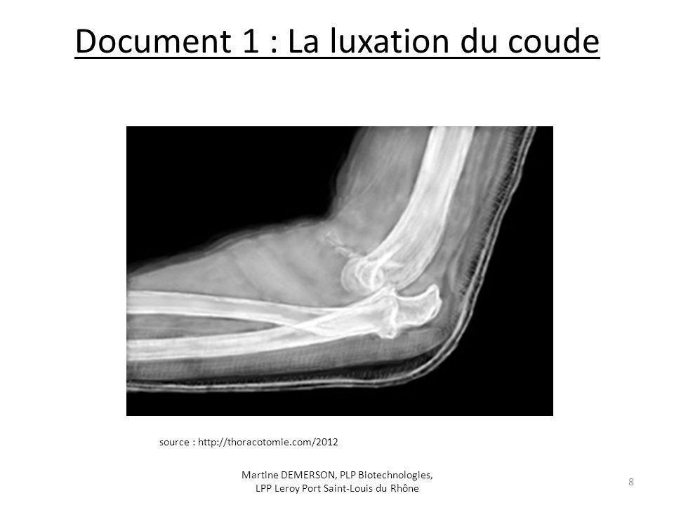 Normale Luxation http://fr.slideshare.net/moyna24/luxation-du-coude Martine DEMERSON, PLP Biotechnologies, LPP Leroy Port Saint-Louis du Rhône 9
