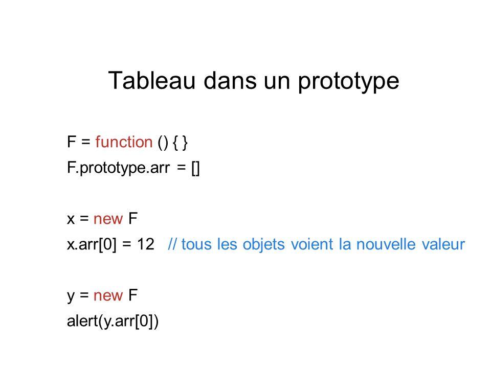 Tableau dans un prototype F = function () { } F.prototype.arr = [] x = new F x.arr[0] = 12 // tous les objets voient la nouvelle valeur y = new F aler