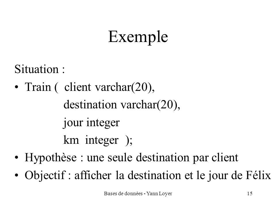 Bases de données - Yann Loyer15 Exemple Situation : Train ( client varchar(20), destination varchar(20), jour integer km integer ); Hypothèse : une seule destination par client Objectif : afficher la destination et le jour de Félix