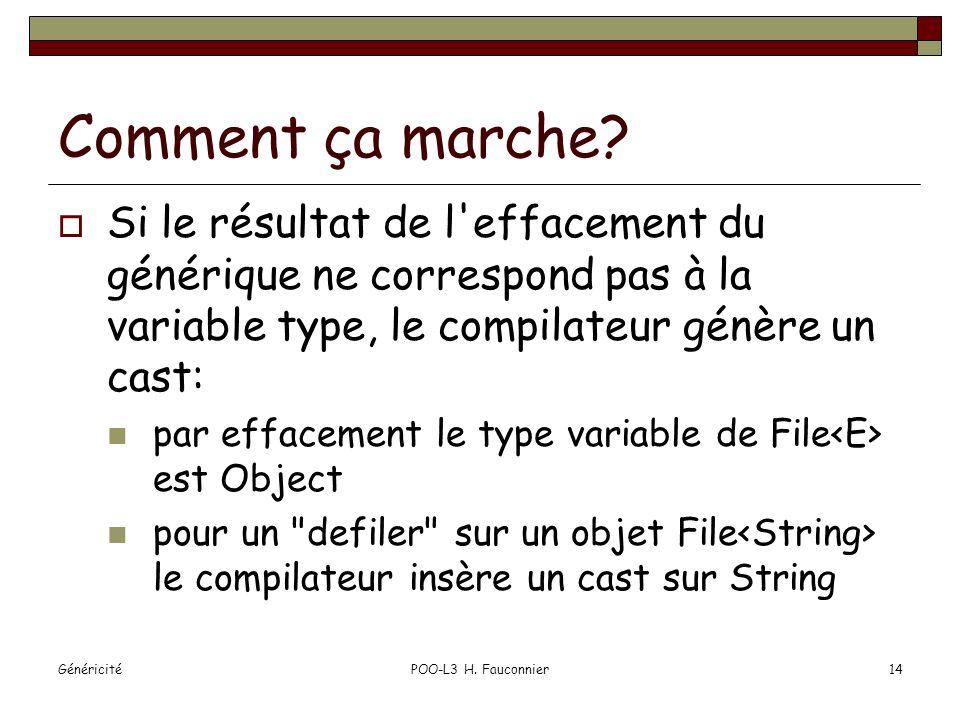 GénéricitéPOO-L3 H. Fauconnier14 Comment ça marche.