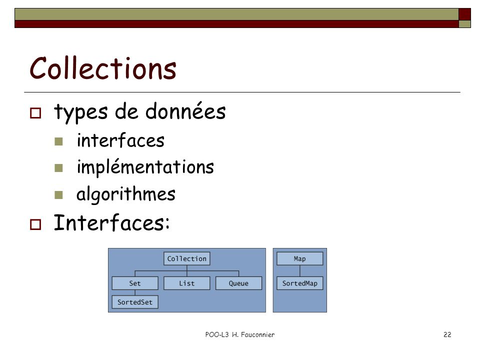 POO-L3 H. Fauconnier22 Collections types de données interfaces implémentations algorithmes Interfaces: