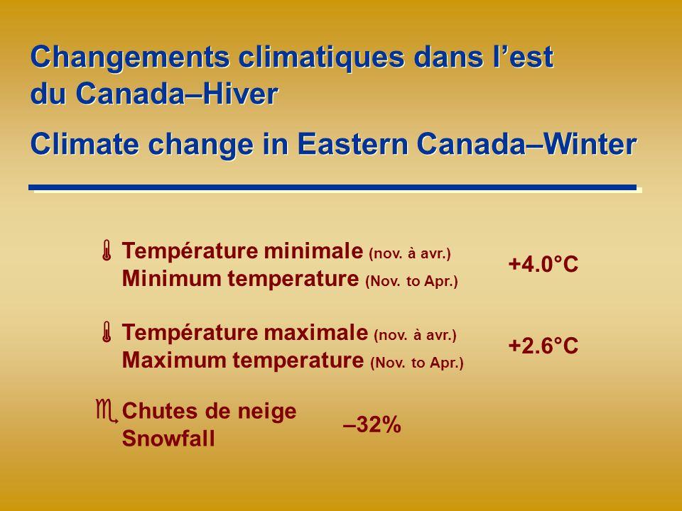 Changements climatiques dans lest du Canada–Hiver Climate change in Eastern Canada–Winter Changements climatiques dans lest du Canada–Hiver Climate change in Eastern Canada–Winter Température maximale (nov.