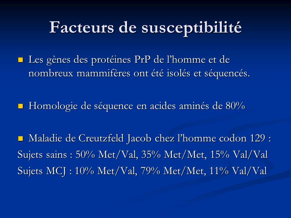 Facteurs de susceptibilité Les gènes des protéines PrP de lhomme et de nombreux mammifères ont été isolés et séquencés. Les gènes des protéines PrP de