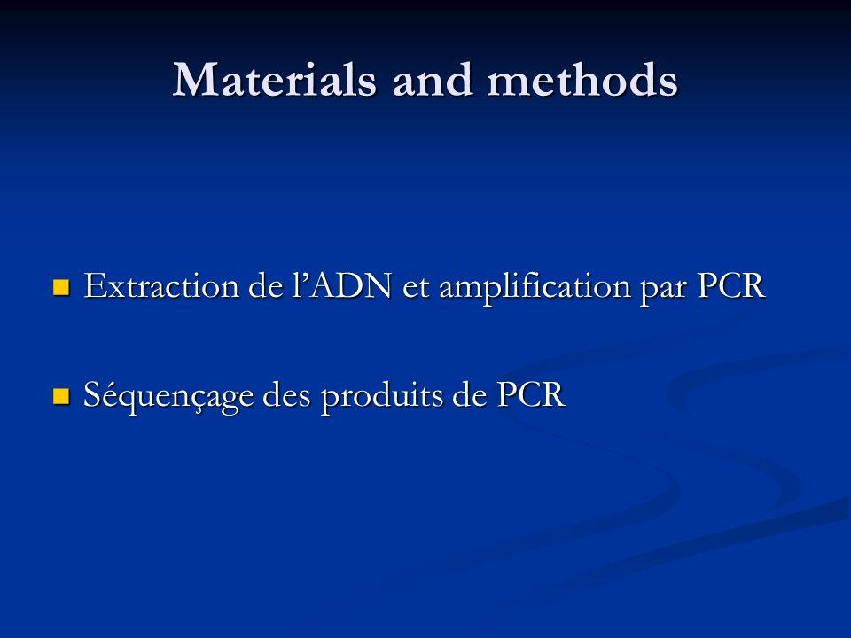 Materials and methods Extraction de lADN et amplification par PCR Extraction de lADN et amplification par PCR Séquençage des produits de PCR Séquençag