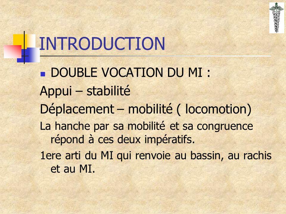INTRODUCTION DOUBLE VOCATION DU MI : Appui – stabilité Déplacement – mobilité ( locomotion) La hanche par sa mobilité et sa congruence répond à ces deux impératifs.