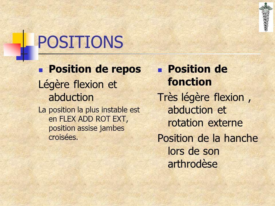 POSITIONS Position de repos Légère flexion et abduction La position la plus instable est en FLEX ADD ROT EXT, position assise jambes croisées.