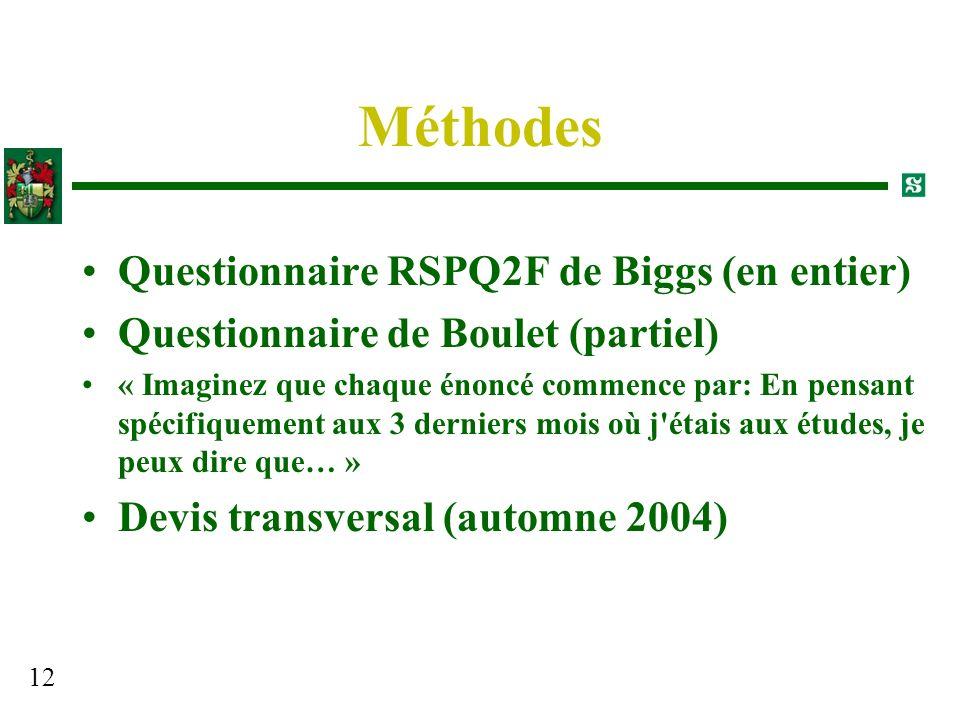 12 Méthodes Questionnaire RSPQ2F de Biggs (en entier) Questionnaire de Boulet (partiel) « Imaginez que chaque énoncé commence par: En pensant spécifiq