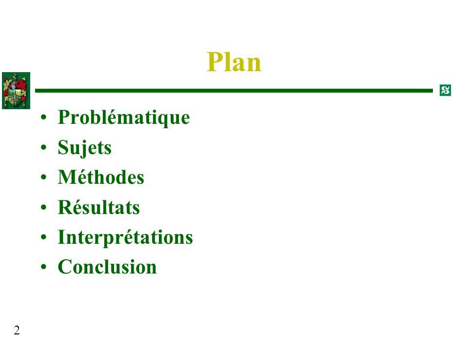 2 Plan Problématique Sujets Méthodes Résultats Interprétations Conclusion