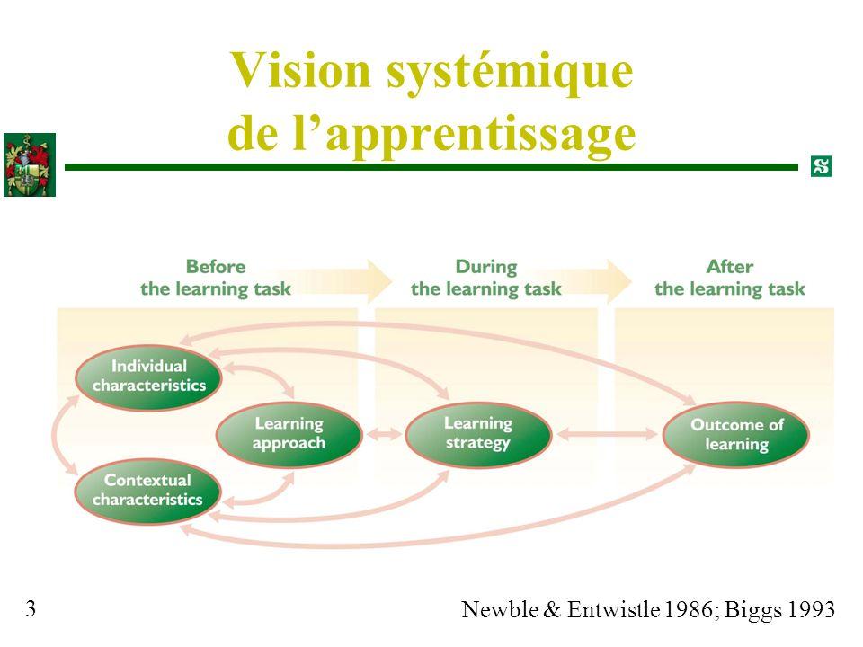 Newble & Entwistle 1986; Biggs 1993 3 Vision systémique de lapprentissage