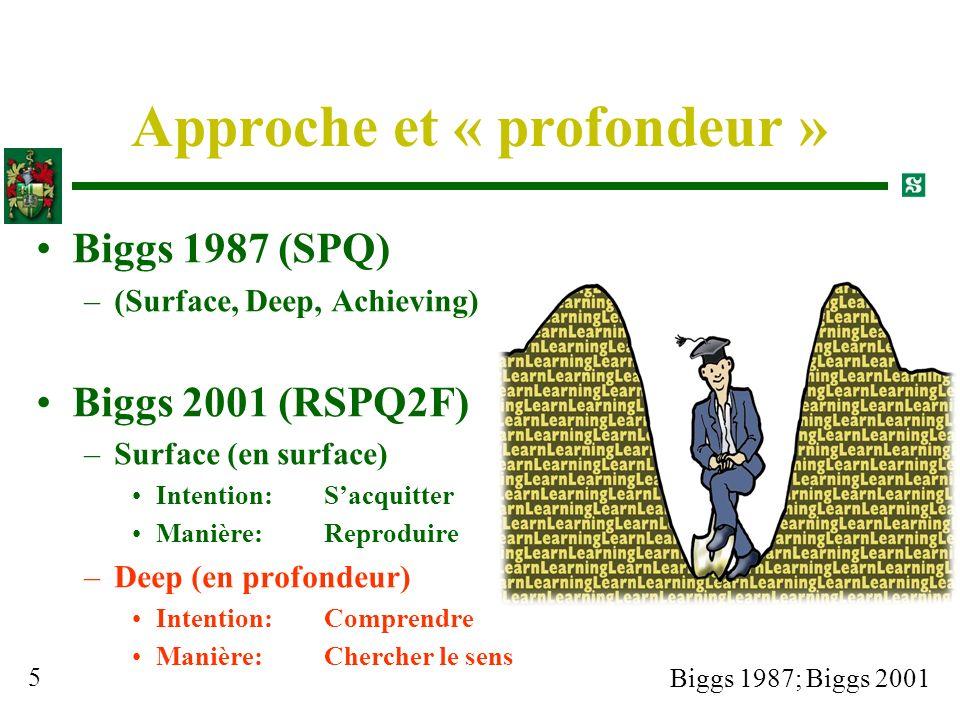 Biggs 1987; Biggs 2001 5 Approche et « profondeur » Biggs 1987 (SPQ) –(Surface, Deep, Achieving) Biggs 2001 (RSPQ2F) –Surface (en surface) Intention:S