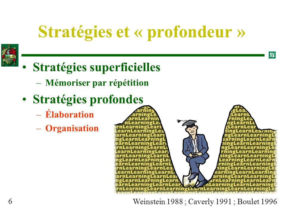 Weinstein 1988 ; Caverly 1991 ; Boulet 1996 6 Stratégies et « profondeur » Stratégies superficielles –Mémoriser par répétition Stratégies profondes –É