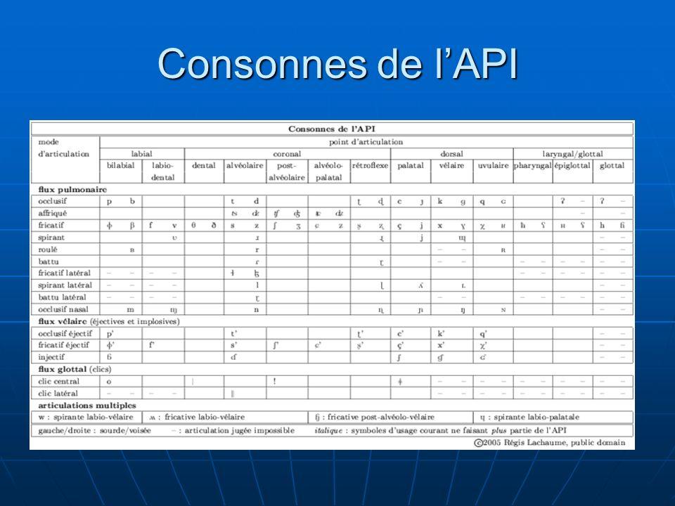 Consonnes de lAPI