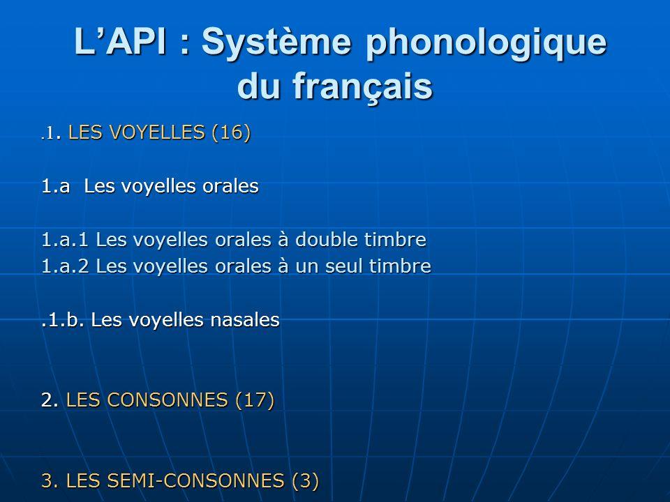 LAPI : Système phonologique du français LAPI : Système phonologique du français.1. LES VOYELLES (16) 1.a Les voyelles orales 1.a.1 Les voyelles orales