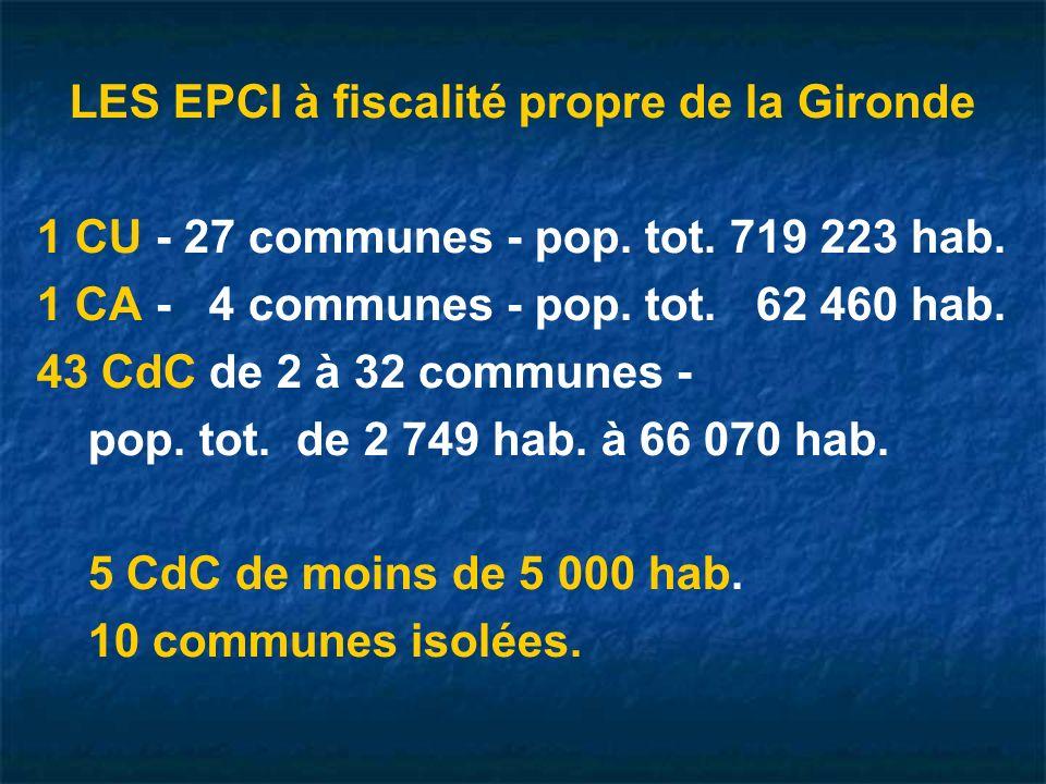 LES EPCI à fiscalité propre de la Gironde 1 CU - 27 communes - pop.