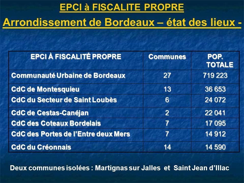 EPCI à FISCALITE PROPRE Arrondissement de Bordeaux – état des lieux - EPCI À FISCALITÉ PROPRE Communes POP.