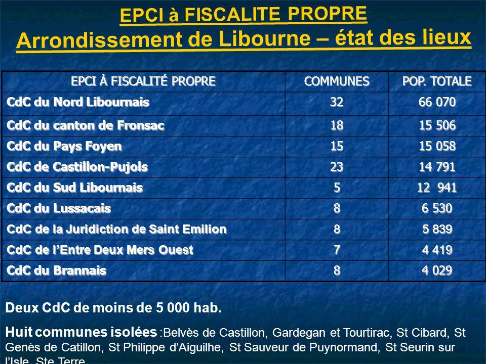 EPCI à FISCALITE PROPRE Arrondissement de Libourne – état des lieux EPCI À FISCALITÉ PROPRE COMMUNES POP.