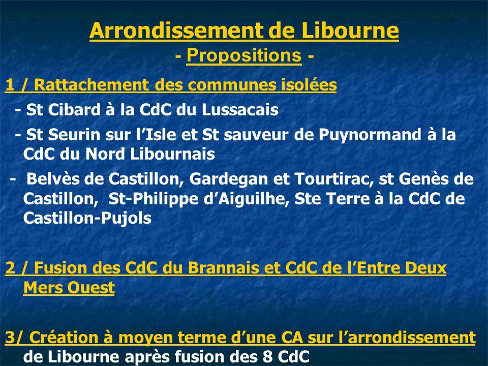 Arrondissement de Libourne - Propositions - 1 / Rattachement des communes isolées - St Cibard à la CdC du Lussacais - St Seurin sur lIsle et St sauveur de Puynormand à la CdC du Nord Libournais - Belvès de Castillon, Gardegan et Tourtirac, st Genès de Castillon, St-Philippe dAiguilhe, Ste Terre à la CdC de Castillon-Pujols 2 / Fusion des CdC du Brannais et CdC de lEntre Deux Mers Ouest 3/ Création à moyen terme dune CA sur larrondissement de Libourne après fusion des 8 CdC