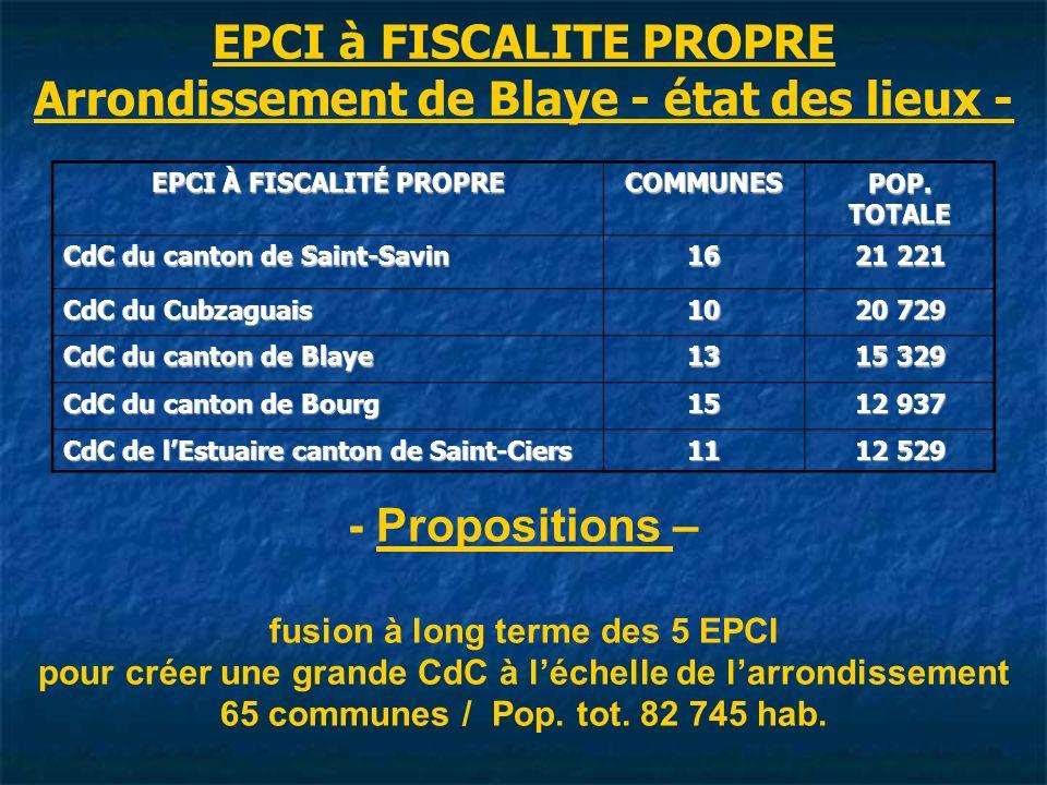 EPCI à FISCALITE PROPRE Arrondissement de Blaye - état des lieux - EPCI À FISCALITÉ PROPRE COMMUNES POP.